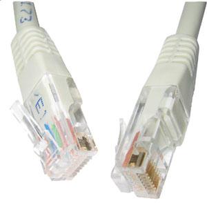 televisie antenne kabel